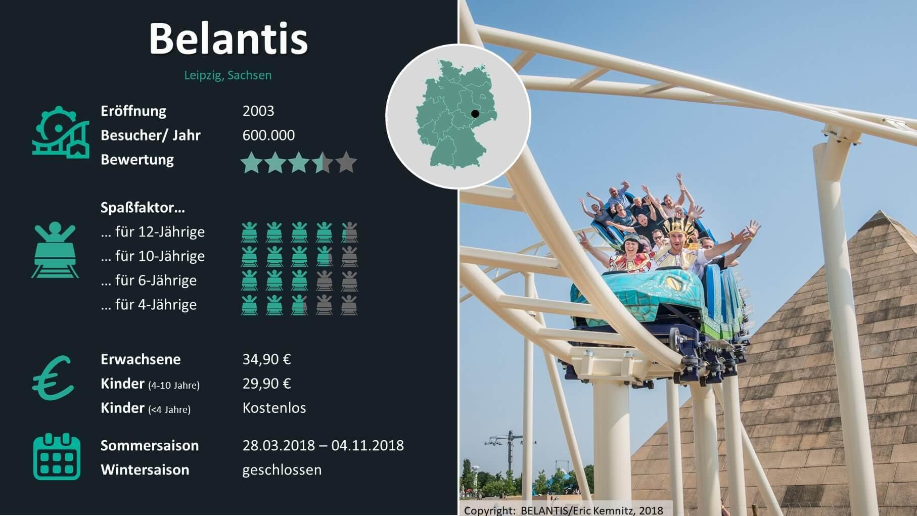 Freizeitpark Check: Belantis