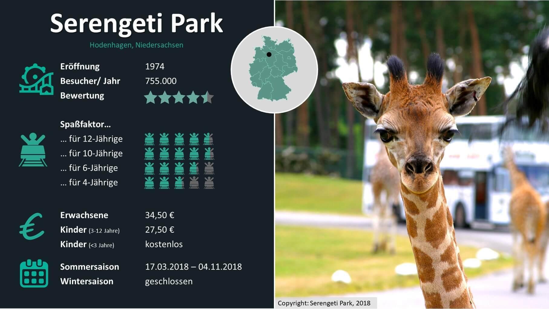 Freizeitpark Check: Serengeti Park