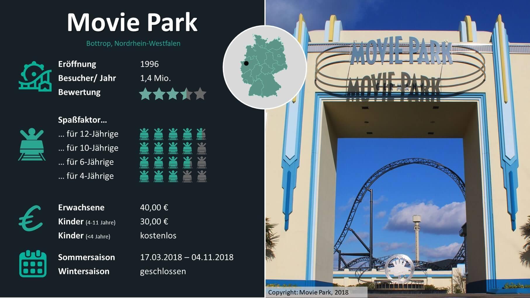 Freizeitpark Check: Movie Park