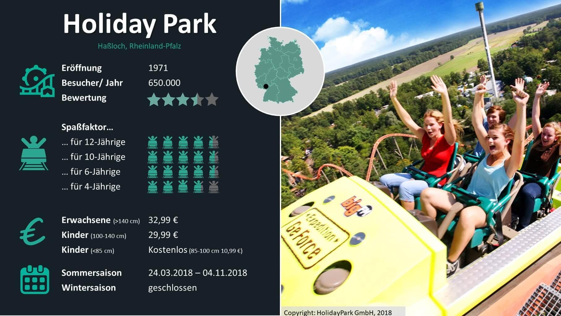 Freizeitpark Check: Holiday Park