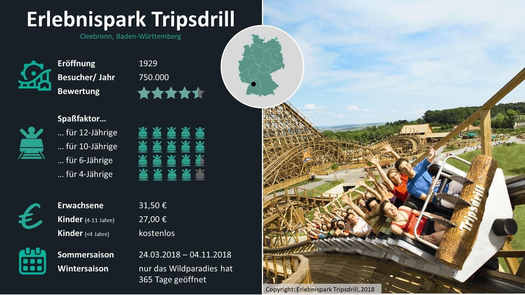 Freizeitpark Check: Erlebnispark Tripsdrill