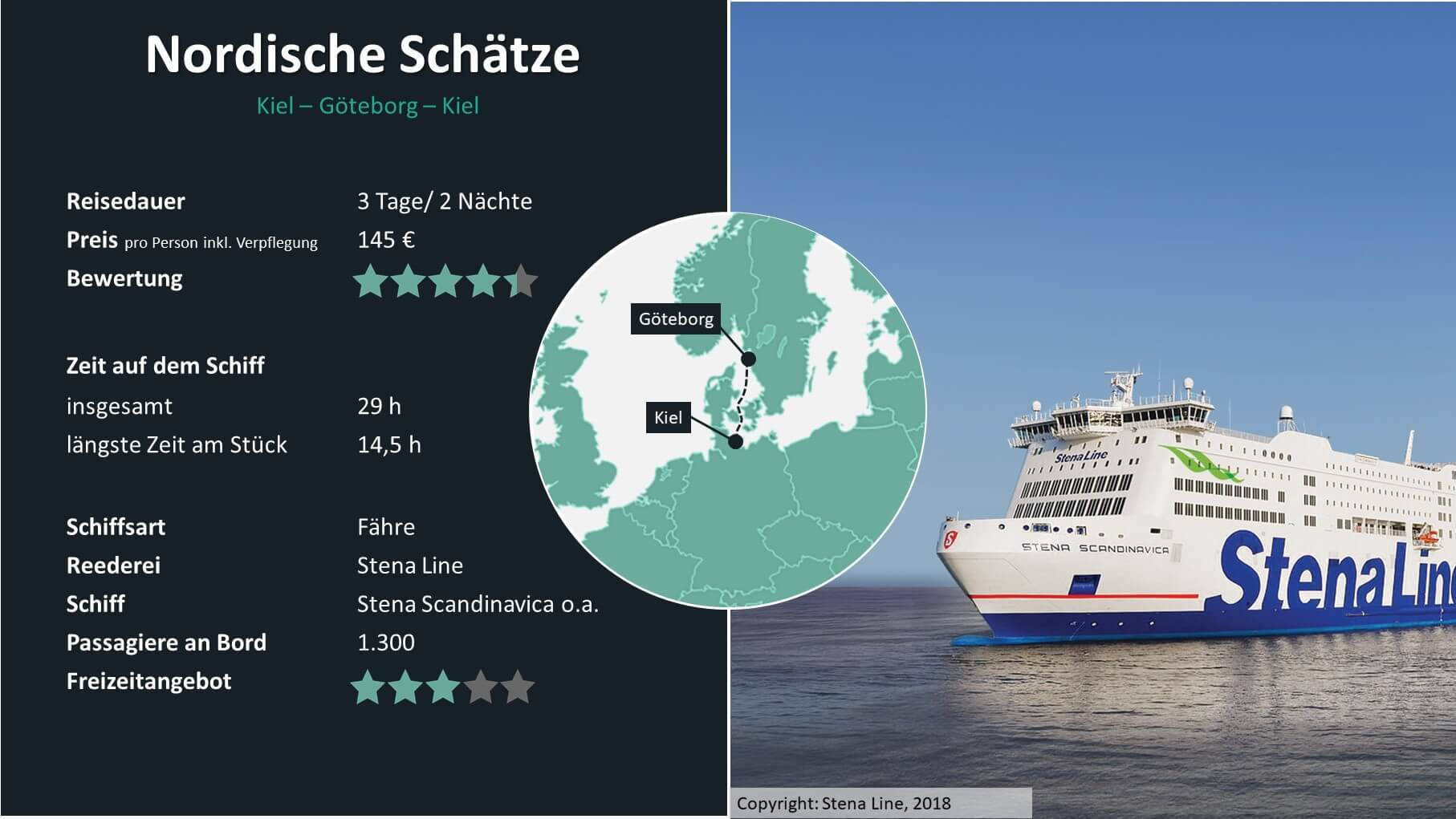 Minikreuzfahrt Kiel - Göteborg - Kiel