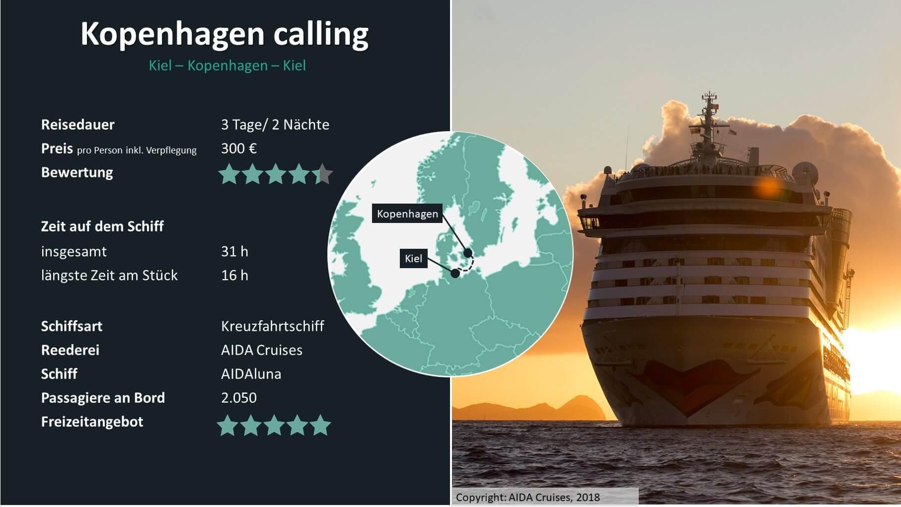 Minikreuzfahrt Kiel – Kopenhagen – Kiel
