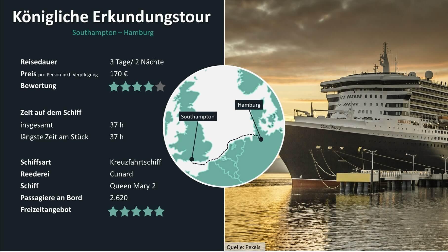 Mit der Queen Mary 2 von Southampton nach Hamburg