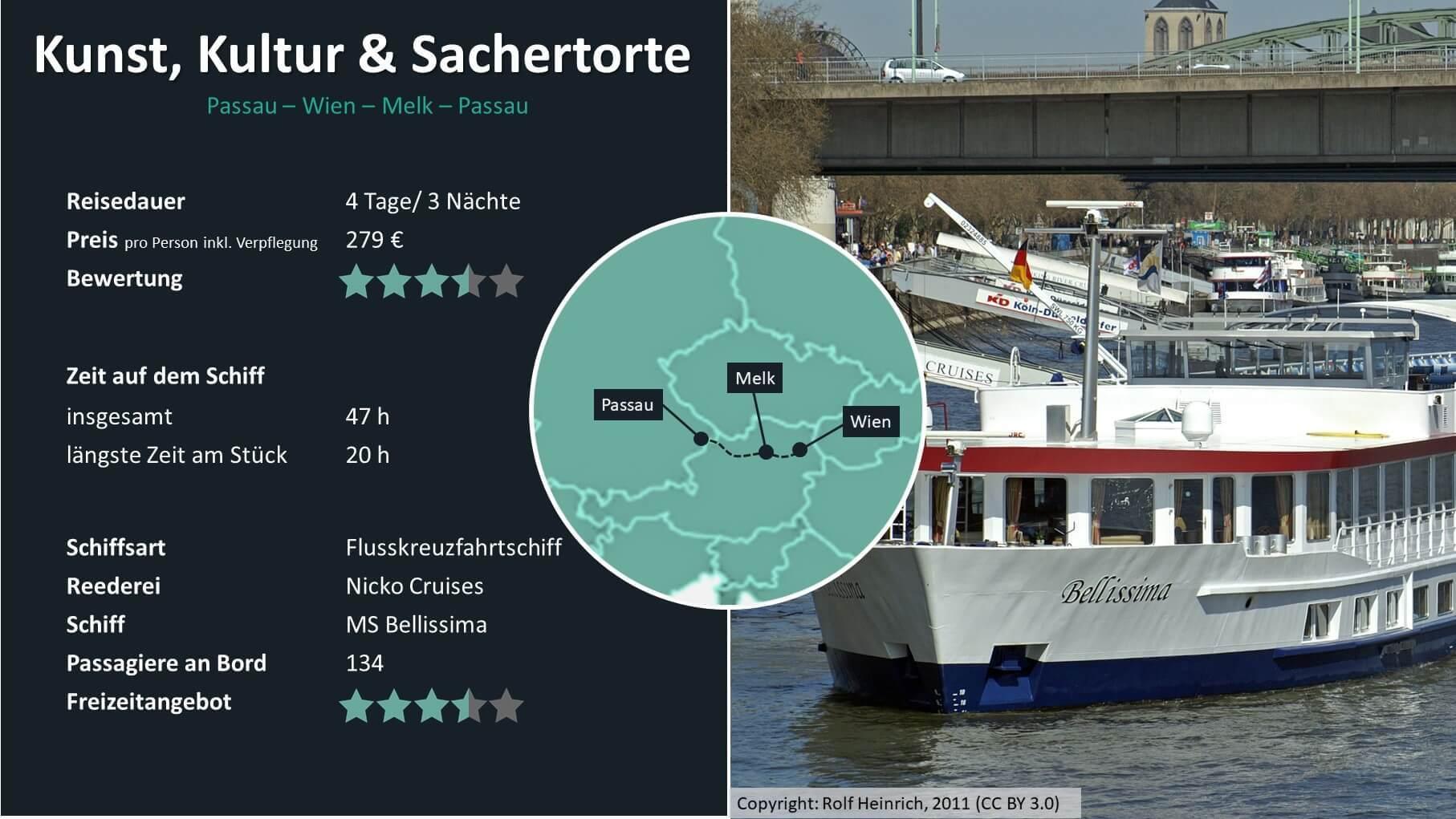 Minikreuzfahrt Flusskreuzfahrt Wien