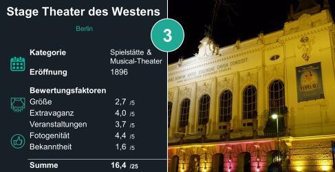Stage Theater des Westens