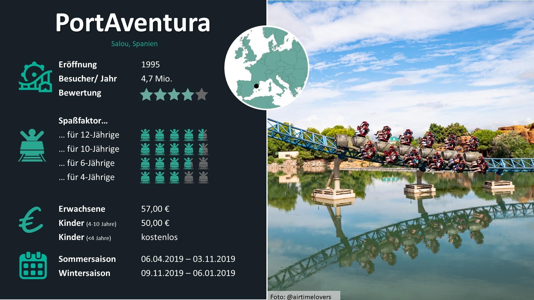 Freizeitpark Check: PortAventura