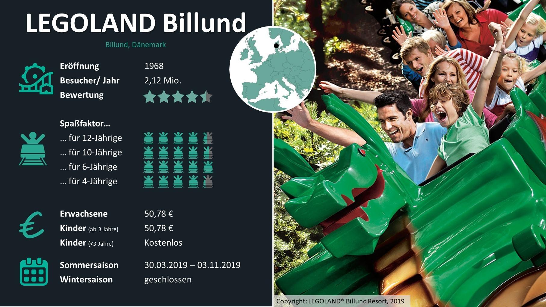 Freizeitpark Check: LEGOLAND Billund
