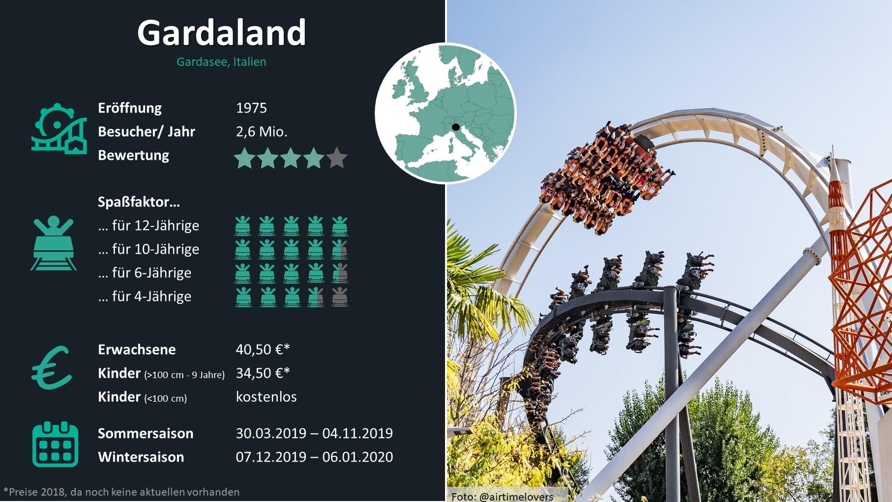 Freizeitpark Check: Gardaland