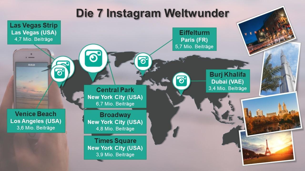 Die 7 Instagram Weltwunder auf einen Blick