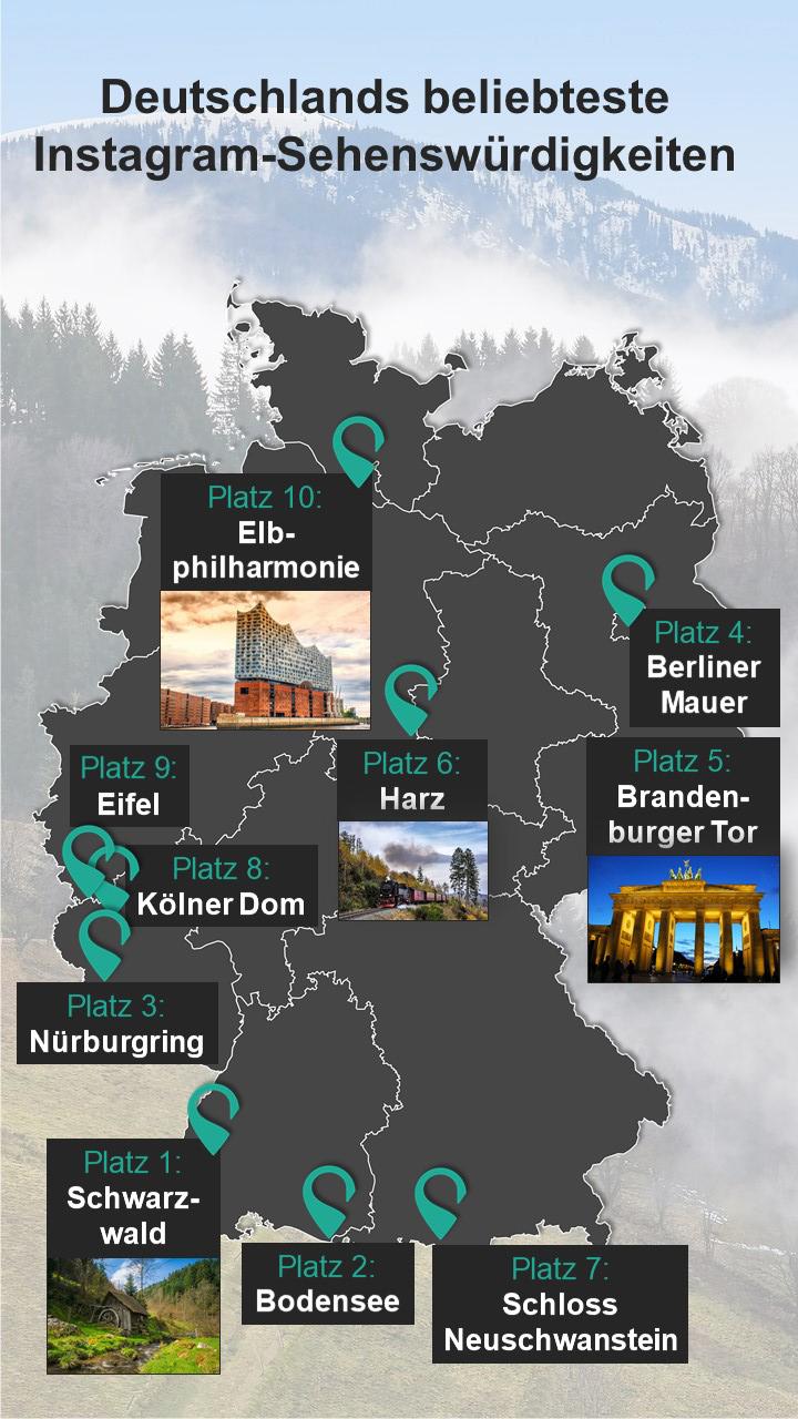 Die 10 beliebtesten Instagram-Sehenswürdigkeiten Deutschlands auf einen Blick